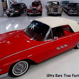 2021 Kansas Masonic Raffle  1963 Ford Thunderbird 2